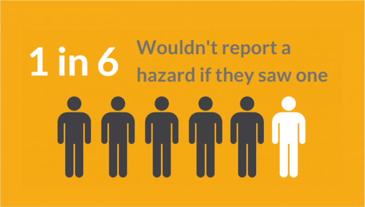 Hazard Poster Detail: 1 in 6 wouldn't report a hazard if they saw one